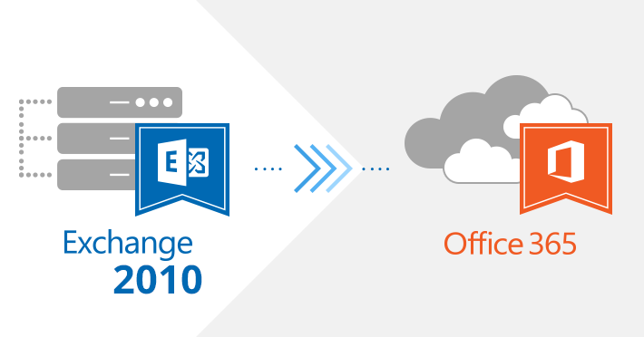 Exhange to O365: Primaxis helps Geotech effectively migrate to Acciona's Office 365 environment.
